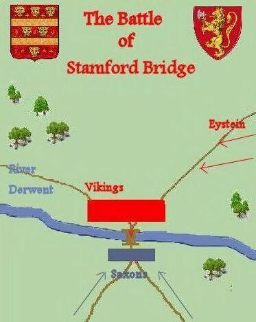 1066 - The Battles Of York, Stamford Bridge and Hastings (Battleground Britain)