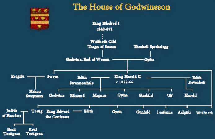 The House of Godwineson