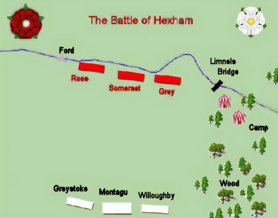 Battle of Hexham