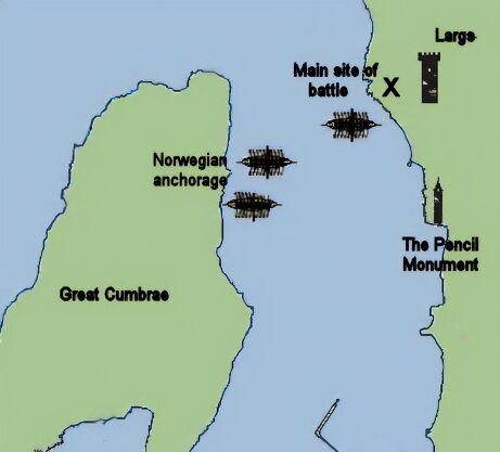 The Battle of Largs