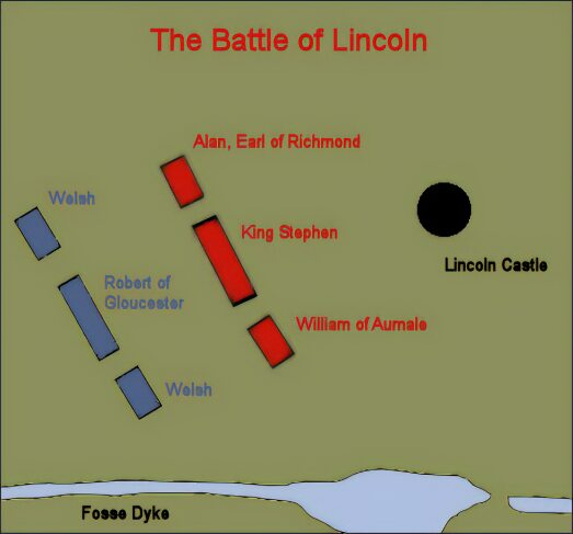 The Battle of Lincoln