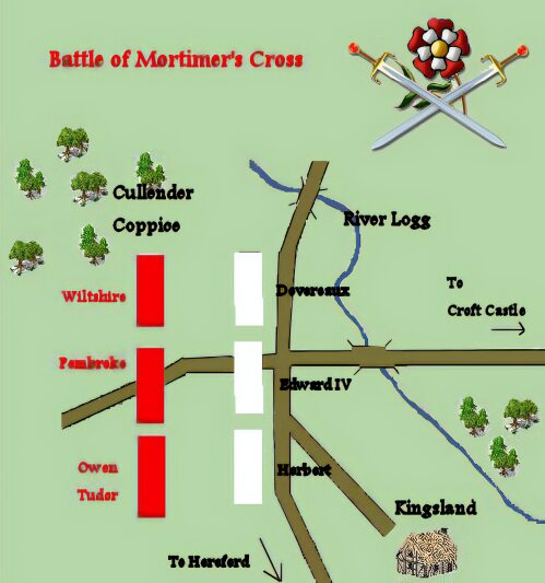 Battle of Mortimer's Cross